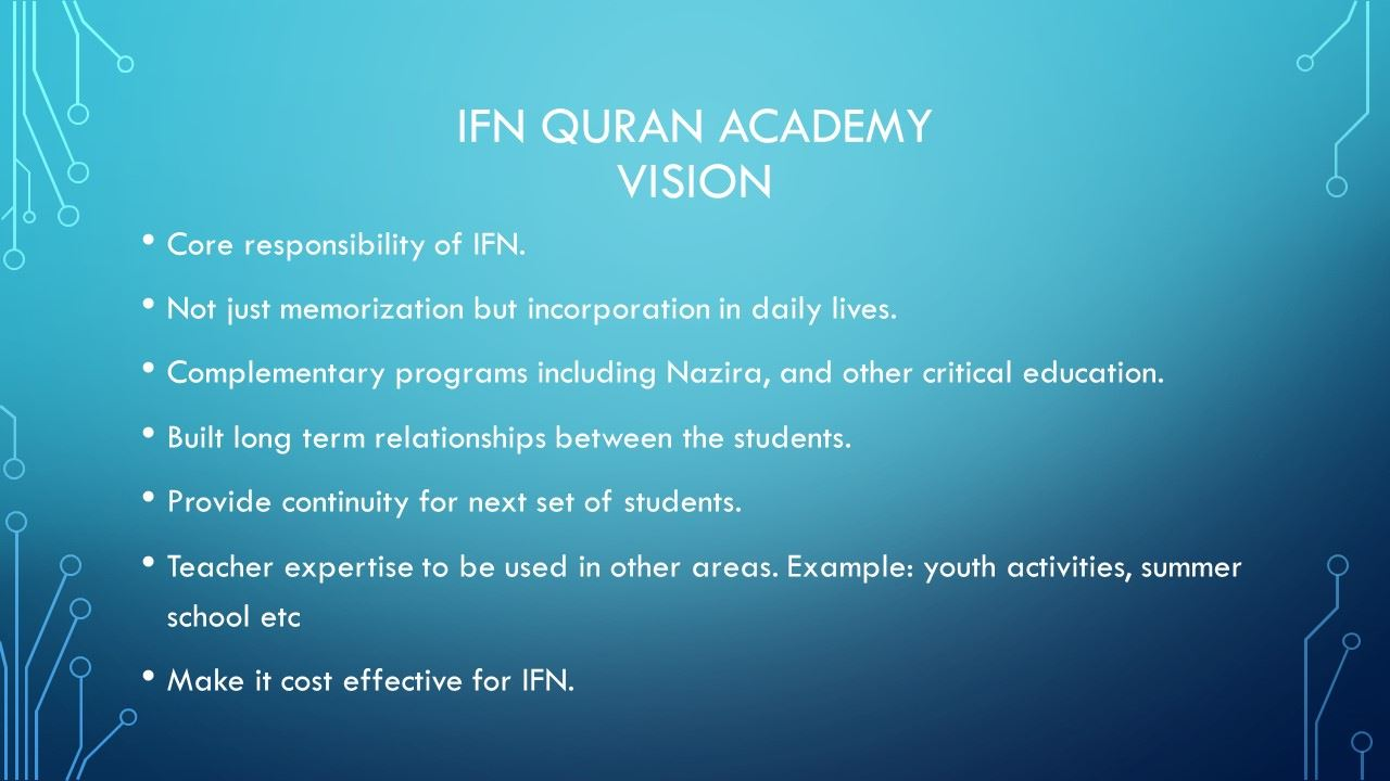 Islamic Foundation North - IFN Qur'an Academy